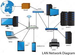 best buy ethernet cable telecom knowledge lan network diagram