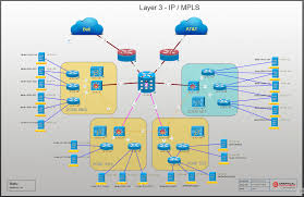 Network Diagram What Is A Network Diagram Dcim Network Documentation