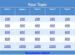 Jeopardy Powerpoint Template With Sound Sample Jeopardy Template ...