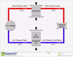 air conditioning diagram. basic refrigeration diagram free engine image for air conditioning m