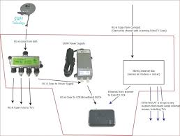direct tv dvr wiring diagram genie sensor co installation direct tv genie connection diagram wiring