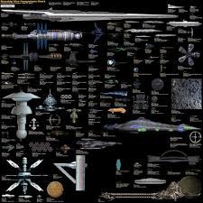 Vinteja Charts Of Spaceship Comparison C And 50 Similar