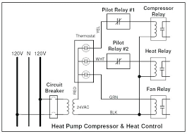 fan relay wiring diagram general wiring diagram library generic electric furnace wiring diagram wiring diagramselectric furnace wiring diagram sequencer lennox general gas realfixesrealfast wiring