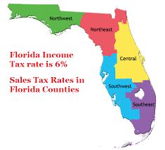 Florida Salary Calculator After Taxes