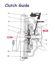 wiring diagram 1992 club car golf cart wiring discover your ezgo golf cart drive clutch diagram wiring diagram 1992 club car