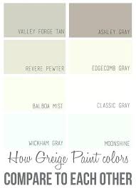 Best Paint Colors 2017 Top Neutral Paint Colors Best Neutral Paint Color  Palettes For Your Entire