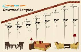 choose the right ceiling fan downrod length