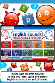 English Sounds Pronunciation Phonetics