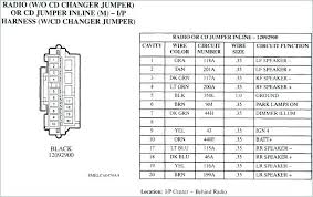 saturn l200 stereo wiring all wiring diagram 2008 saturn aura wiring diagram at 2008 Saturn Aura Wiring Diagram