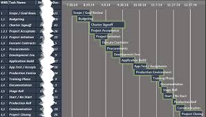 Excel Gantt Chart Free Excel Templates