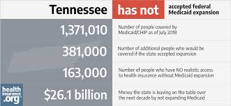 Tennessee And The Acas Medicaid Expansion Eligibility