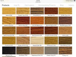 Minwax Oil Based Stain Color Chart Minwax Color Chart Colorado Made Rustic Log Timber Adult