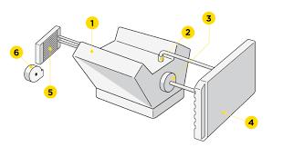 car heater diagram. ac-pro-how-your-car-heater-works car heater diagram t