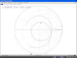 Smith Chart Simulation Software When Automating Markers On The Ena Is It Possible To
