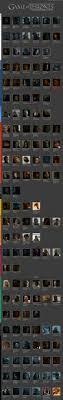 Everything Game Of Thrones Character Status Chart Season