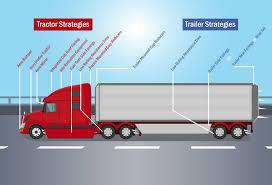 chevrolet silverado trailer wiring harness wirdig truck trailer wiring diagram get image about wiring diagram