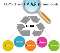 What Is A Career Goal Do You Have A S M A R T Career Goal