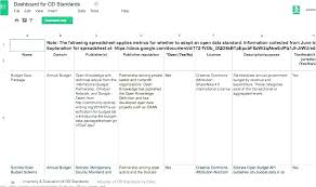Sharepoint Knowledge Base Template 2013 Access Knowledge Base Template Software Free Sharepoint 2013