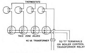 similiar 4 wire zone valve taco keywords heat heating and air conditioning handyman wire handyman usa