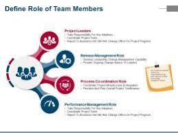Define Team Leader Role Of A Team Leader Slide Team