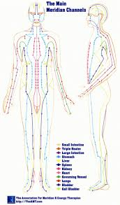 Nerve Blocks Vs Acupuncture Which Needle In The Haystack Is