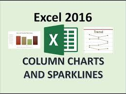 Spark Charts Excel Excel 2016 Sparklines How To Insert And Create A