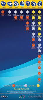 كل الميداليات اللى مصر حققتها فى تاريخ الأولمبياد