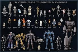 Robot Size Chart Godzilla Anatomy And A Handy Visual Guide To Robots