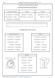 Si Unit Conversion Chart Metric System Unit Conversion Chart Pdfsimpli