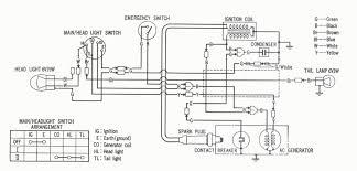 sl350 wiring diagram simple wiring diagram site sl350 wiring diagram wiring diagram 1972 honda sl350 wiring diagram honda sl350 wiring diagram browse