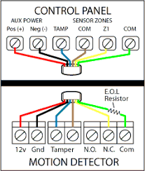 motion sensor wiring diagram image wiring wiring basics article 5 for diy alarm systems on motion sensor wiring diagram