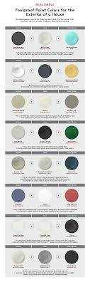 How To Pick The Perfect Paint Colors For Your House Exterior - Color schemes for house exterior