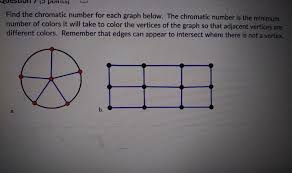No approximations no unproven heuristics. Solved Find The Chromatic Number For Each Graph Below Th Chegg Com