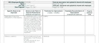 Employee Time Management Template