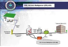 uverse modem setup diagram images verse box wiring diagram likewise usb plug wiring diagram on u verse