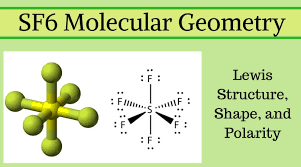 Vsepr Chart Polarity Sf6 Molecular Geometry Lewis Structure Shape And Polarity
