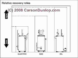 Extrol Expansion Tank Sizing Chart Expansion Tank Sizing Neriumglobal Co
