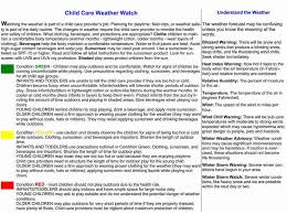 Baby Care Chart Is It Too Hot For My Baby To Go Outdoors Daddylibrary Com