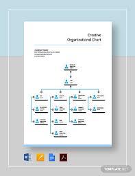 Creative Organizational Chart Template Pdf Word Google