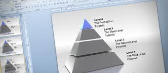 Pyramid Powerpoint 3d Pyramid Powerpoint Templates Toolkit