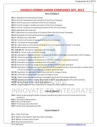 Form Of Share Certificate Forms Under Companies Act 2013