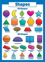 10 Laminated Educational Math Posters For Kids