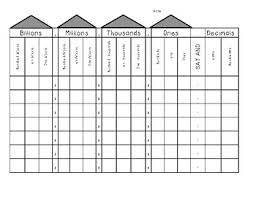 Place Value Chart To The Billions Place Including Decimals