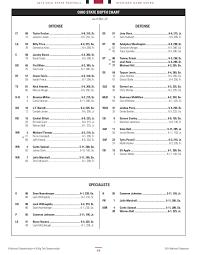 Ohio State Michigan 2015 Depth Chart No Changes Heading