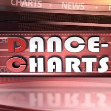 Dance Charts Top 100 Official Spotify Playlist