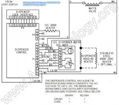 schematic wiring diagram of a refrigerator the wiring diagram whirlpool wiring diagram schematic