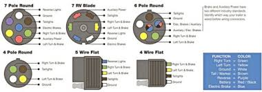 trailer light wiring diagram trailer image wiring 7 pin wiring diagram trailer lights wiring diagram on trailer light wiring diagram