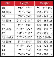 Inverted Gear Size Chart Inverted Gear Brand Inverted Gear Gi Review Bjj Informer
