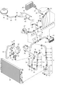 Coolant system diagram audi a3 cooling system diagram audi pinterest of coolant system diagram