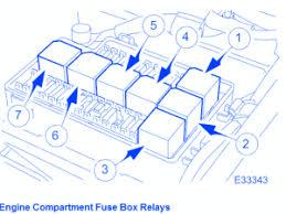 jaguar xj8 2001 engine compartment fuse box block circuit breaker 1997 jaguar xk8 fuse box diagram jaguar xj8 2001 engine compartment fuse box block circuit breaker diagram